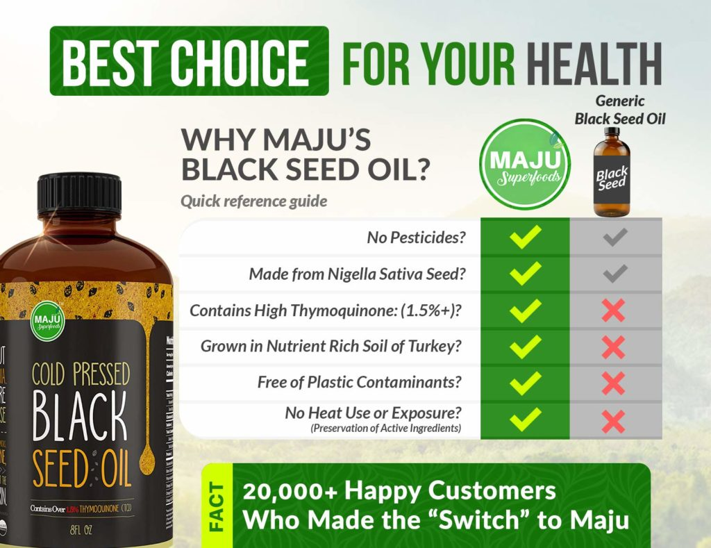 Black Seed Oil Benefits -Facts Along With The Disadvantages is an article about the benefits and disadvantages of black seed oil.