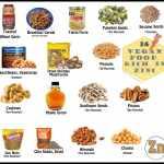 Foods High in Zinc Can Prevent Zinc Deficiency