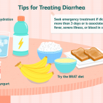 How to Stop Diarrhea With Home Remedies?