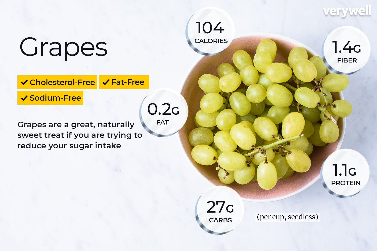 are grapes good for you