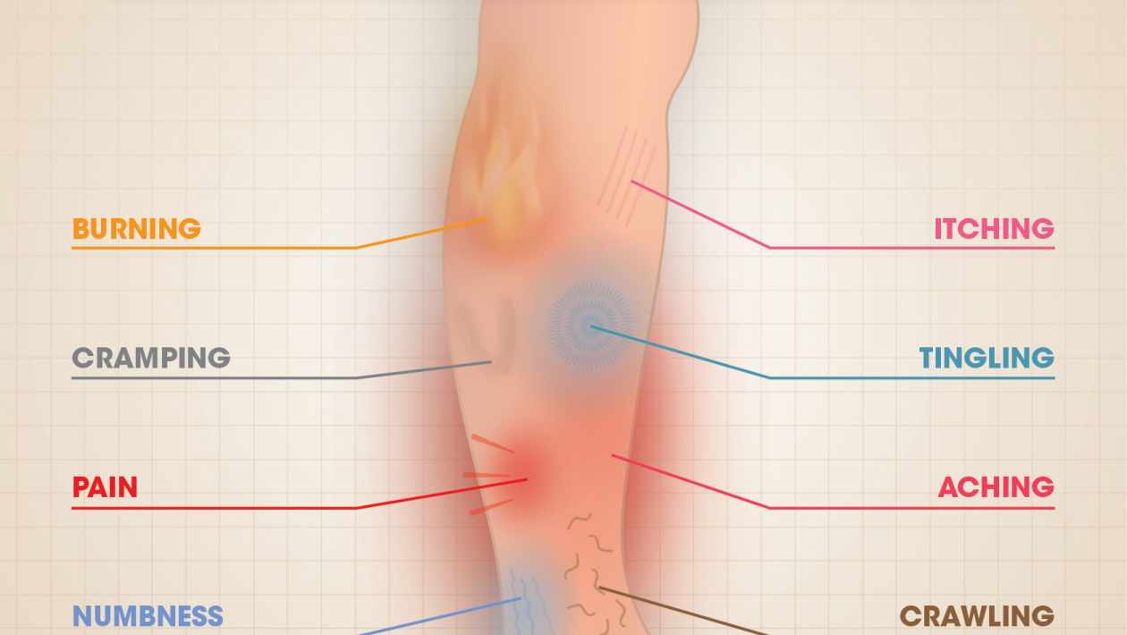 restless leg syndrome medication