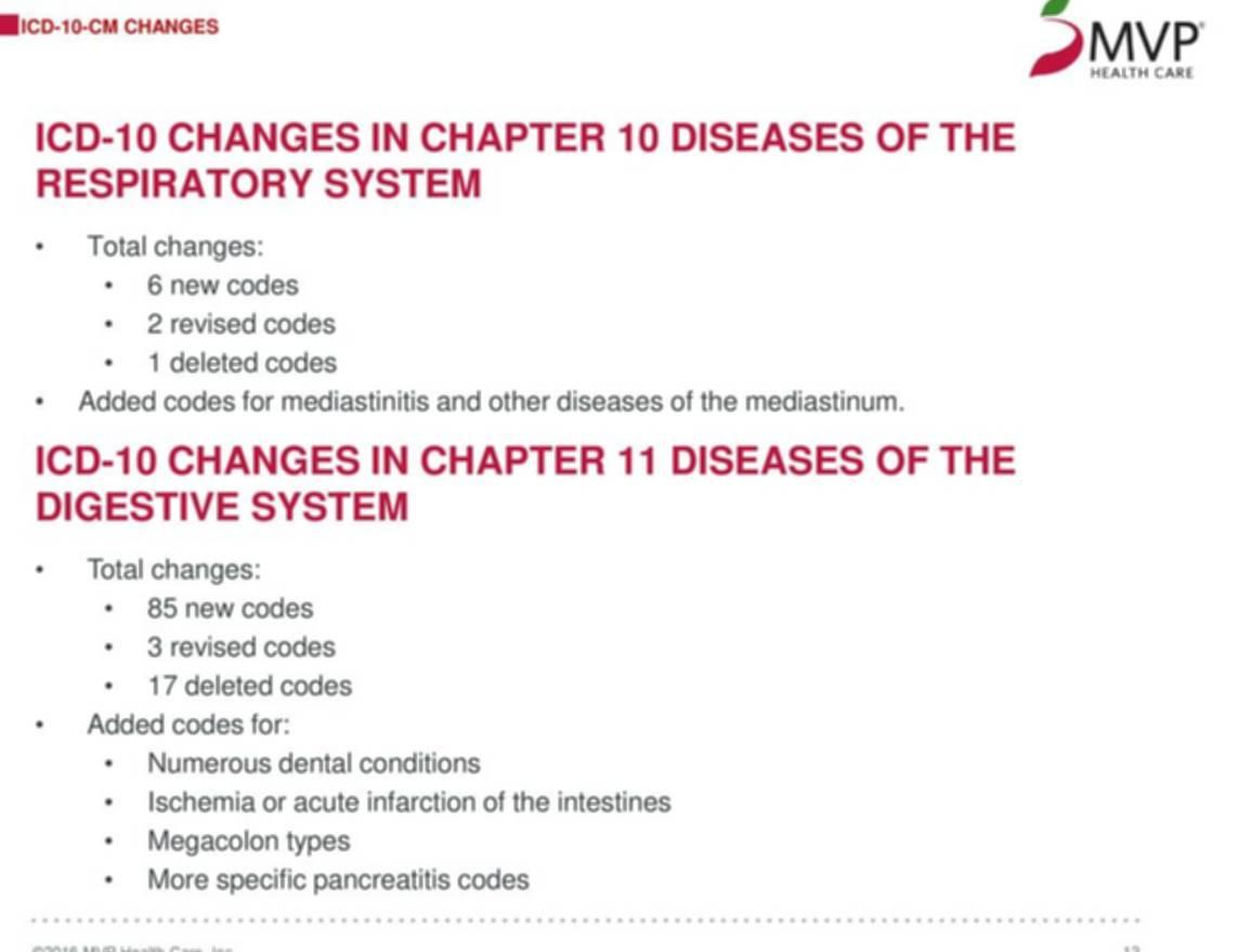 vitamin d deficiency icd 10