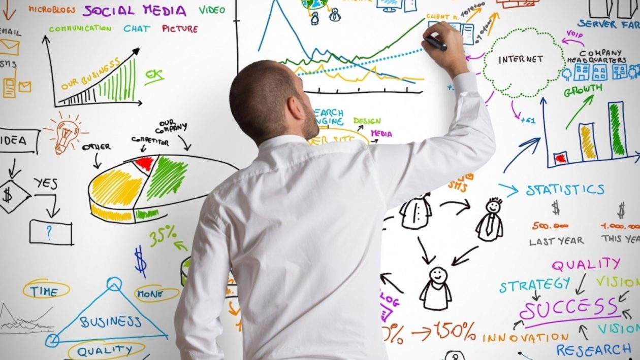 importance of project planning